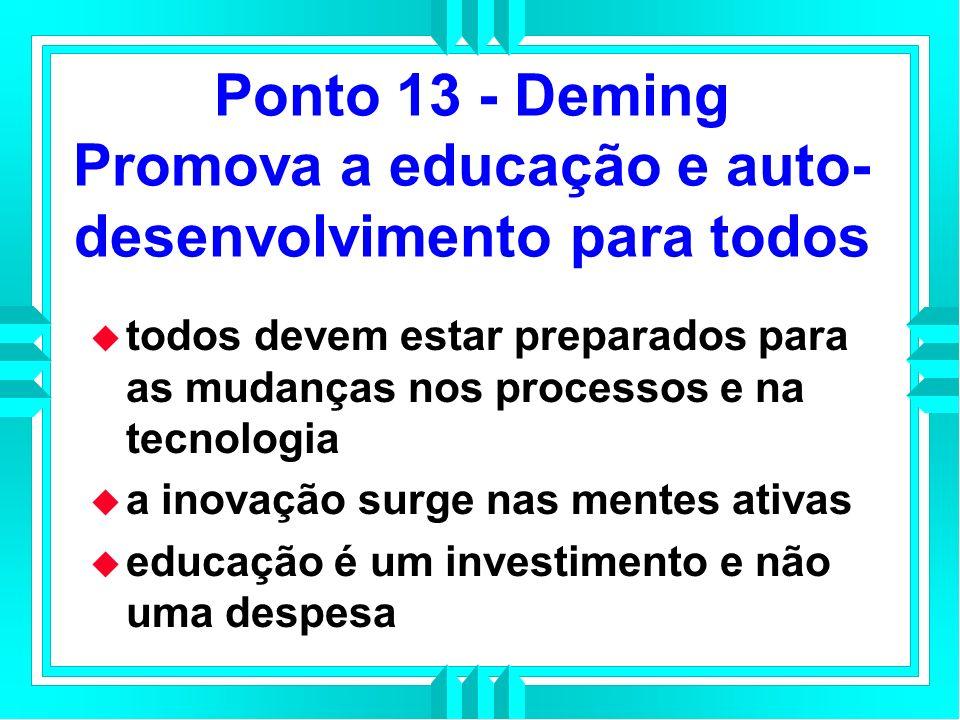 Ponto 13 - Deming Promova a educação e auto-desenvolvimento para todos