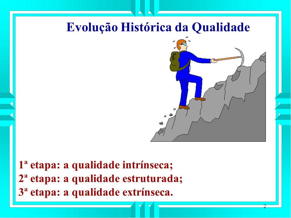 Evolução Histórica da Qualidade