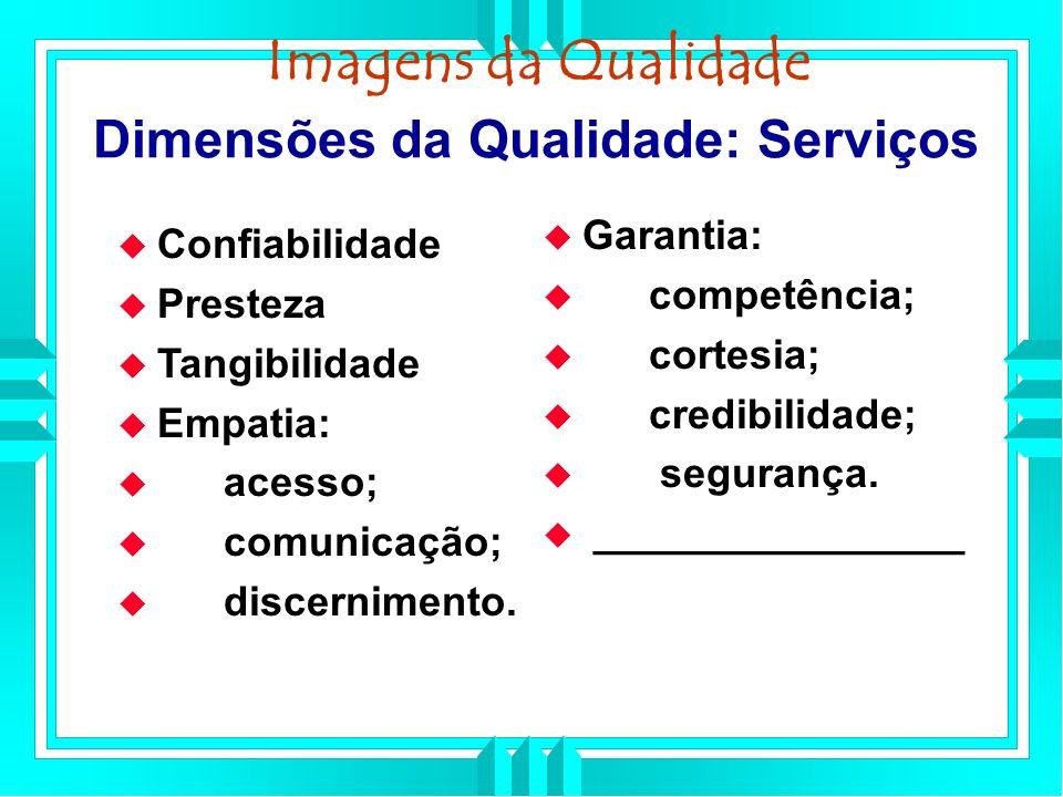 Dimensões da Qualidade: Serviços