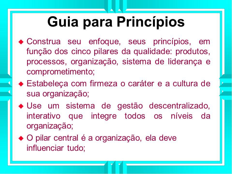 Guia para Princípios
