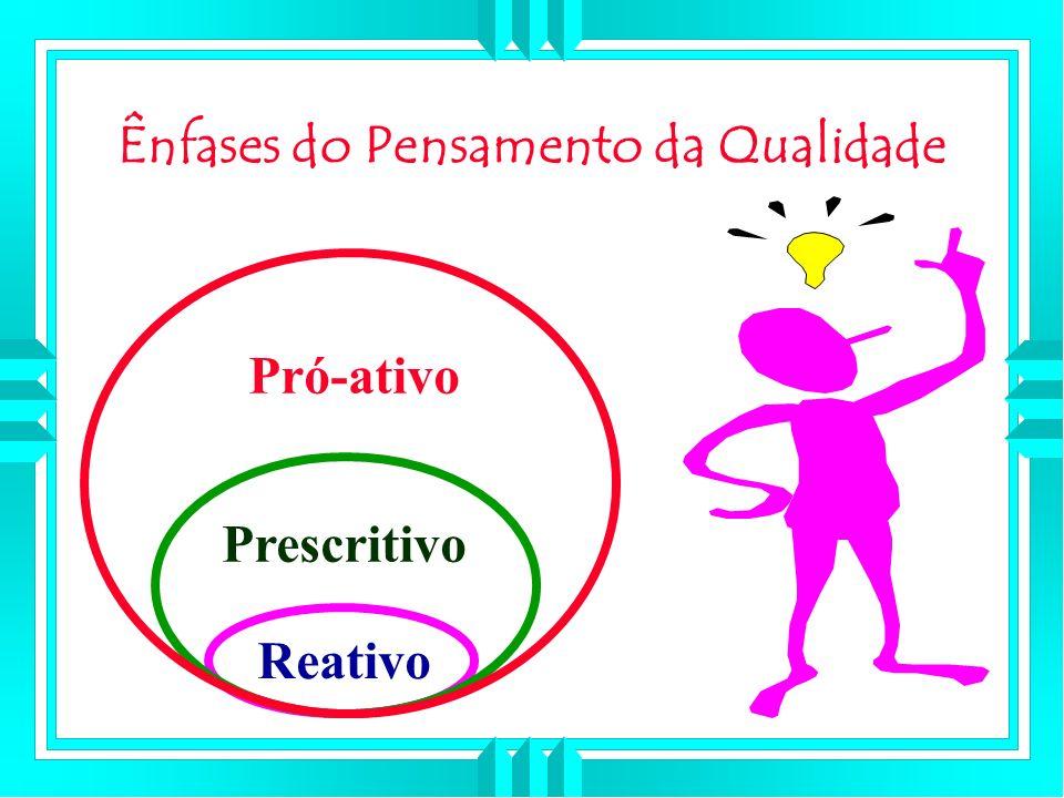 Ênfases do Pensamento da Qualidade