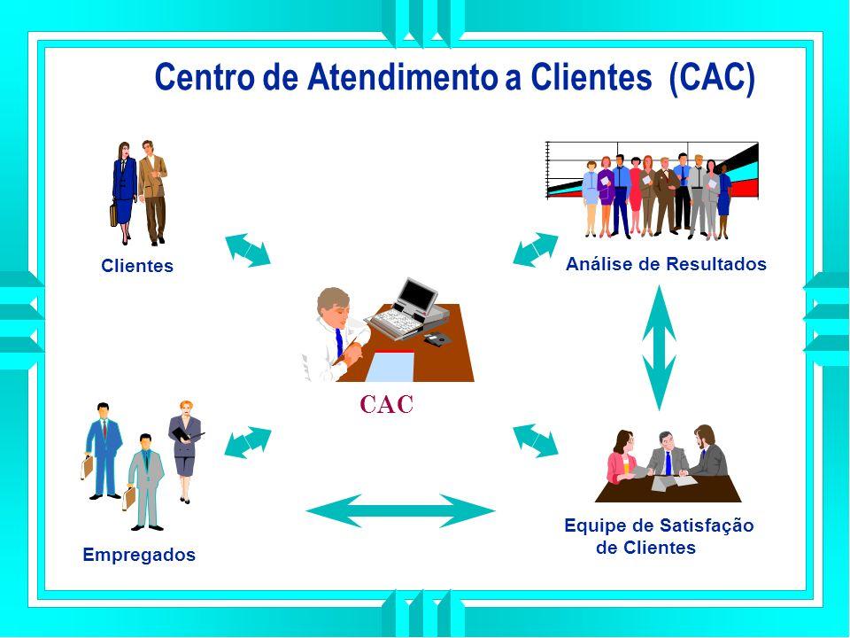 Centro de Atendimento a Clientes (CAC)