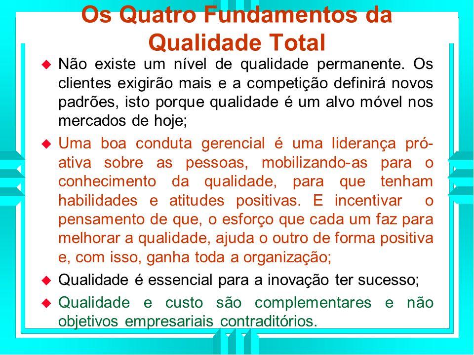 Os Quatro Fundamentos da Qualidade Total