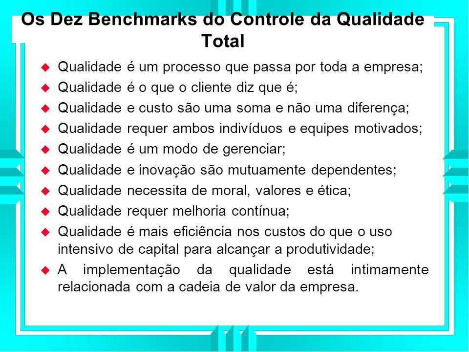 Os Dez Benchmarks do Controle da Qualidade Total