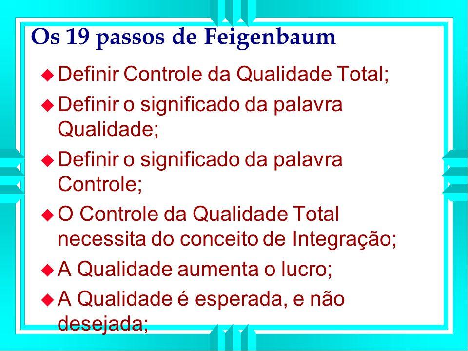 Os 19 passos de Feigenbaum