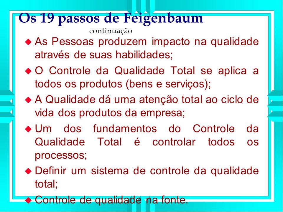 Os 19 passos de Feigenbaum continuação