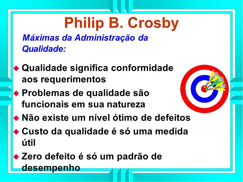 Philip B. Crosby Máximas da Administração da Qualidade:
