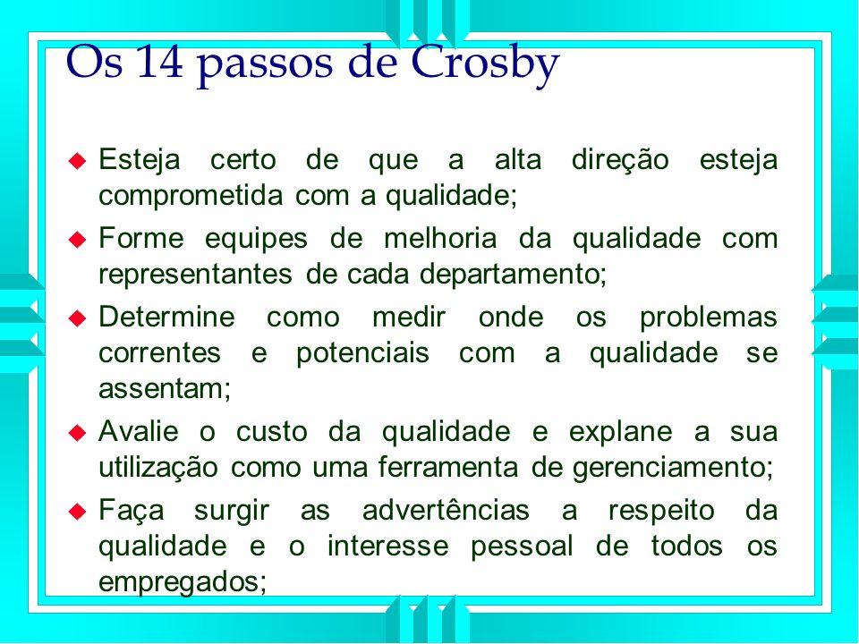 Os 14 passos de Crosby Esteja certo de que a alta direção esteja comprometida com a qualidade;