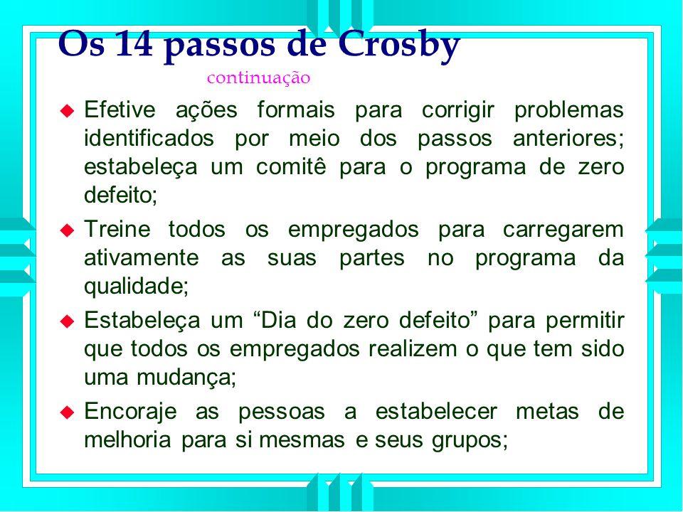 Os 14 passos de Crosby continuação