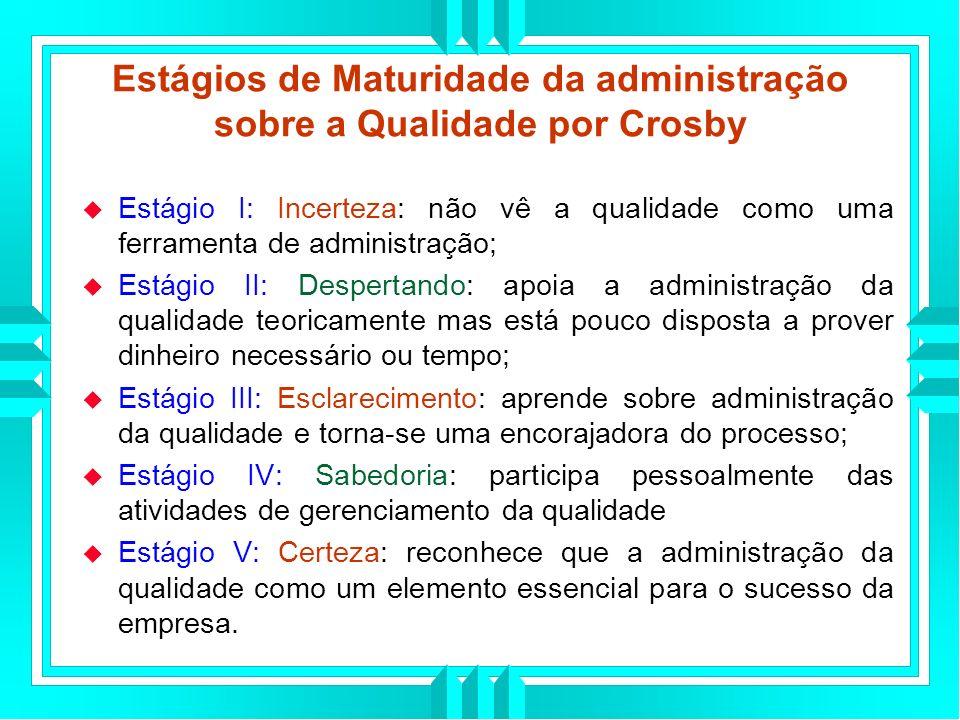Estágios de Maturidade da administração sobre a Qualidade por Crosby