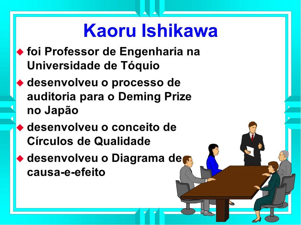 Kaoru Ishikawa foi Professor de Engenharia na Universidade de Tóquio