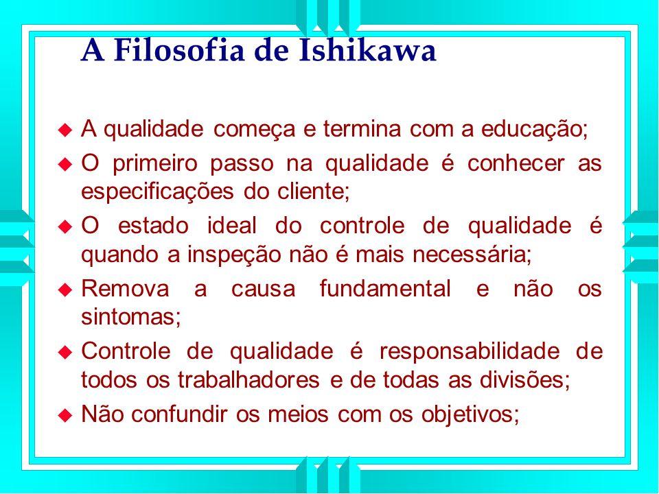 A Filosofia de Ishikawa