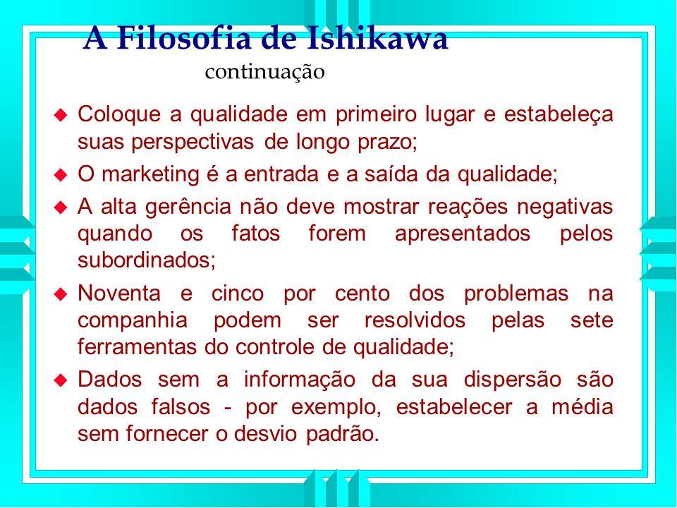 A Filosofia de Ishikawa continuação