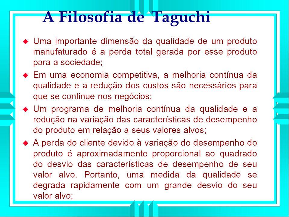 A Filosofia de Taguchi Uma importante dimensão da qualidade de um produto manufaturado é a perda total gerada por esse produto para a sociedade;