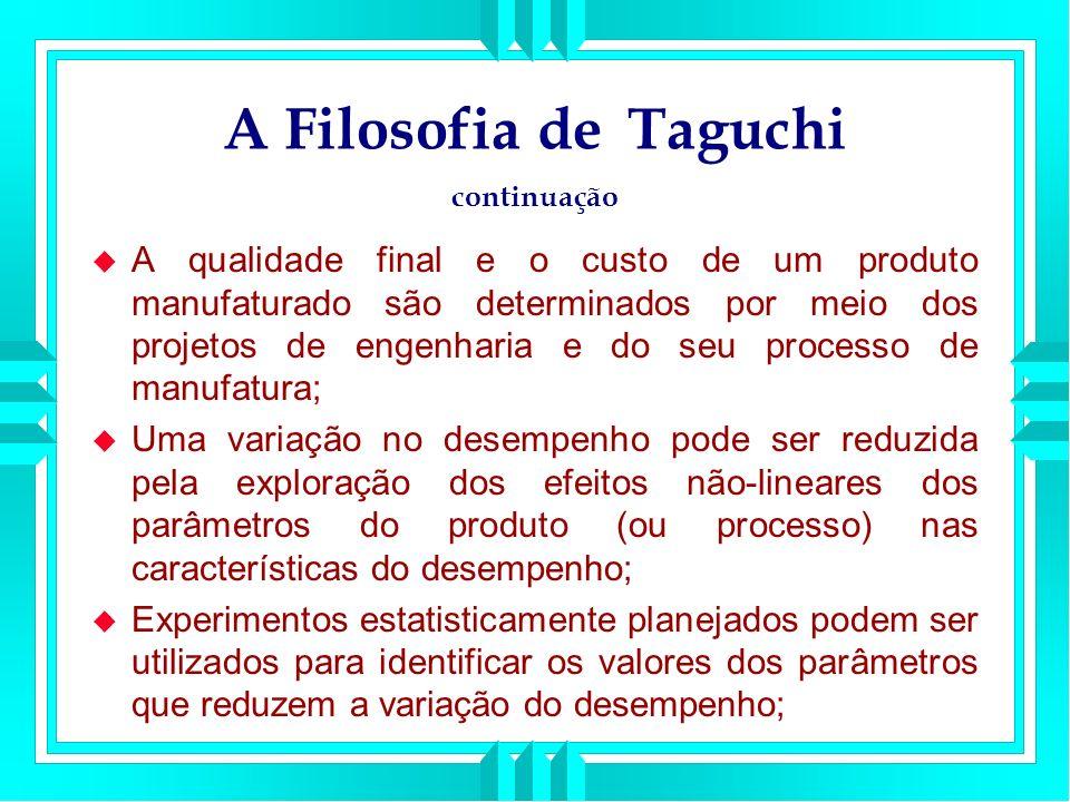A Filosofia de Taguchi continuação