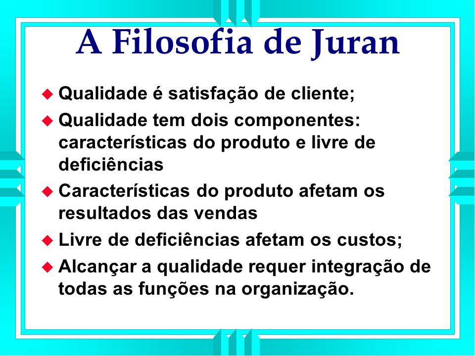 A Filosofia de Juran Qualidade é satisfação de cliente;