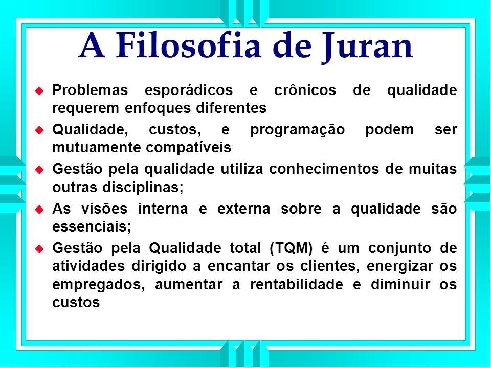 A Filosofia de Juran Problemas esporádicos e crônicos de qualidade requerem enfoques diferentes.