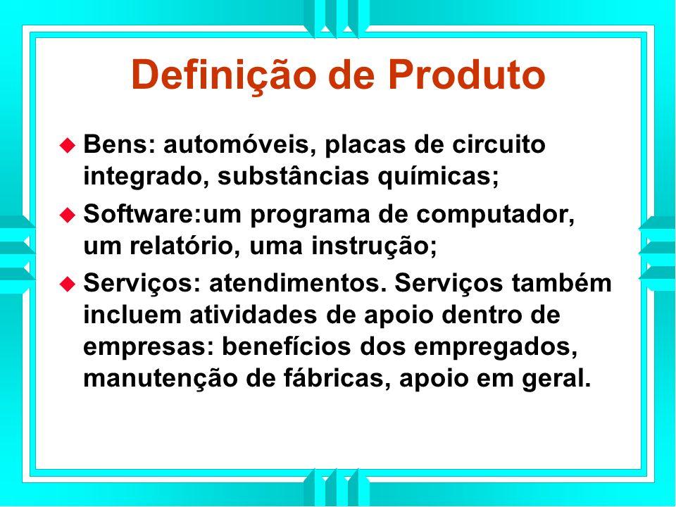 Definição de Produto Bens: automóveis, placas de circuito integrado, substâncias químicas;