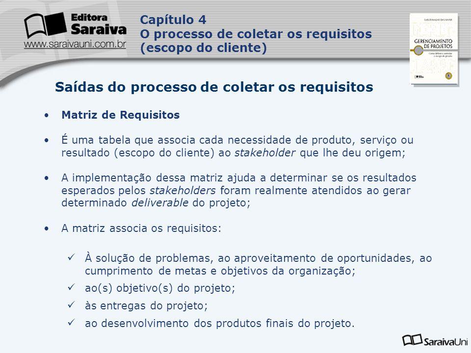 Saídas do processo de coletar os requisitos
