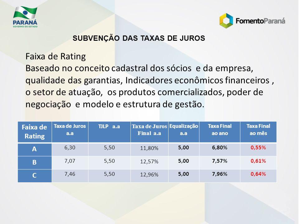 SUBVENÇÃO DAS TAXAS DE JUROS