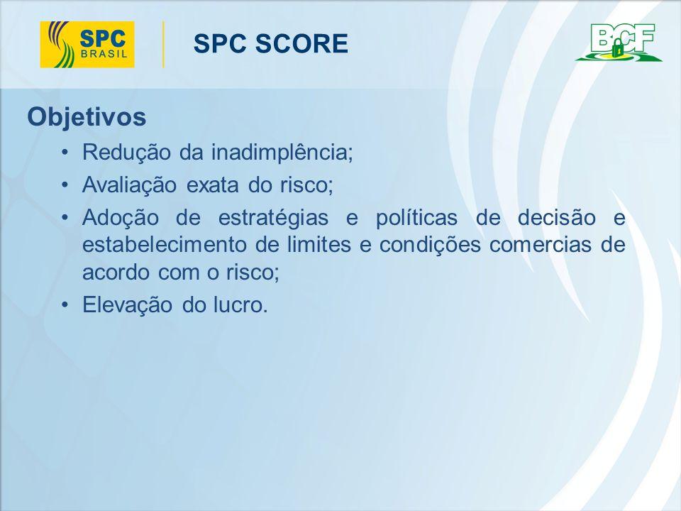 SPC SCORE Objetivos Redução da inadimplência;