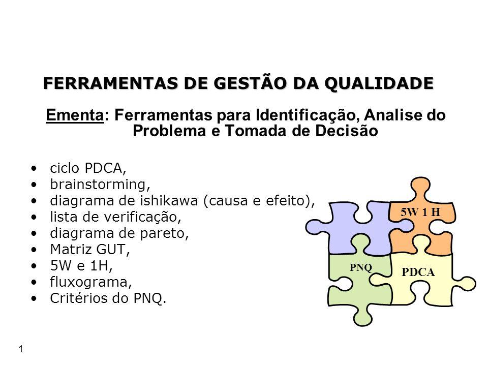 FERRAMENTAS DE GESTÃO DA QUALIDADE