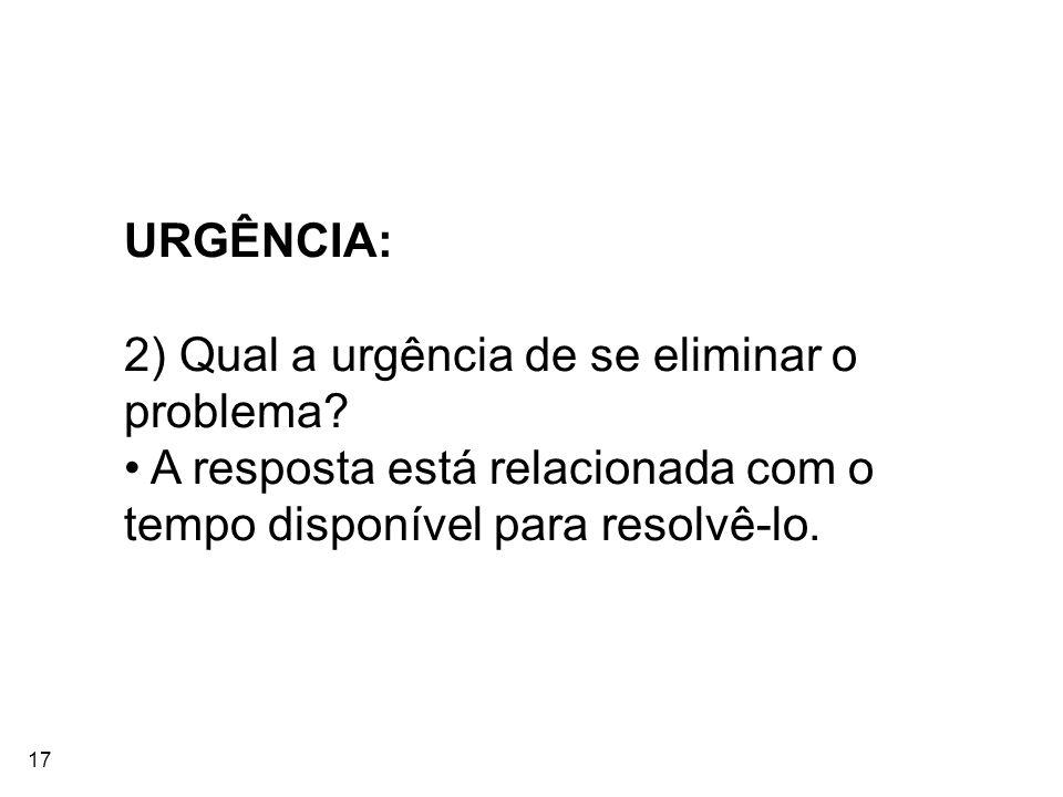 URGÊNCIA: 2) Qual a urgência de se eliminar o. problema.