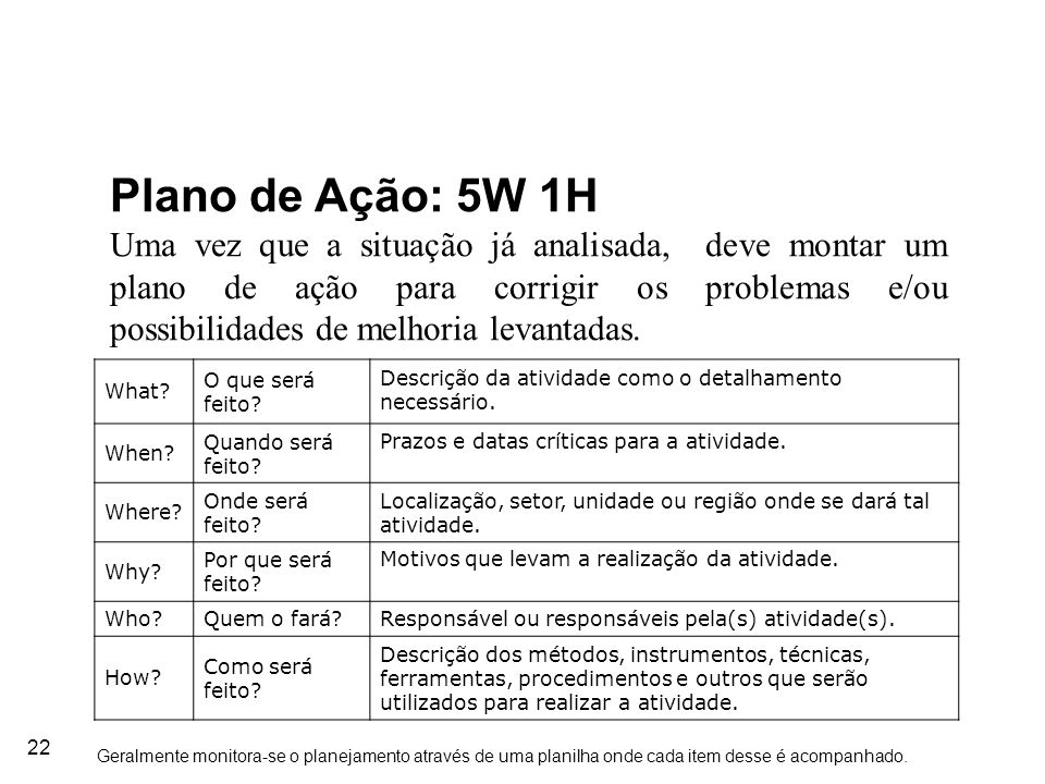 Plano de Ação: 5W 1H