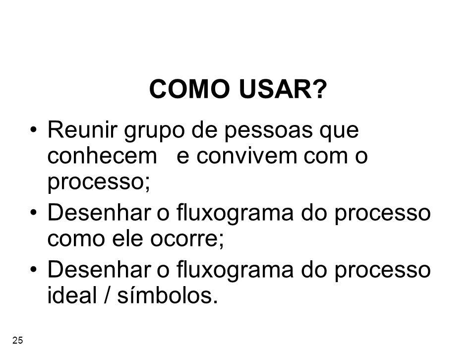 COMO USAR Reunir grupo de pessoas que conhecem e convivem com o processo; Desenhar o fluxograma do processo como ele ocorre;