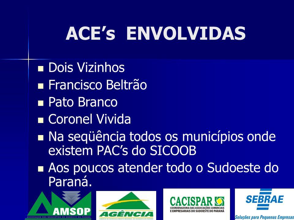 ACE's ENVOLVIDAS Dois Vizinhos Francisco Beltrão Pato Branco