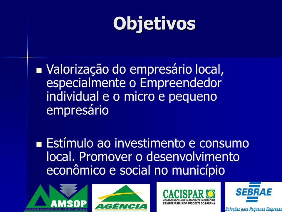 Objetivos Valorização do empresário local, especialmente o Empreendedor individual e o micro e pequeno empresário.