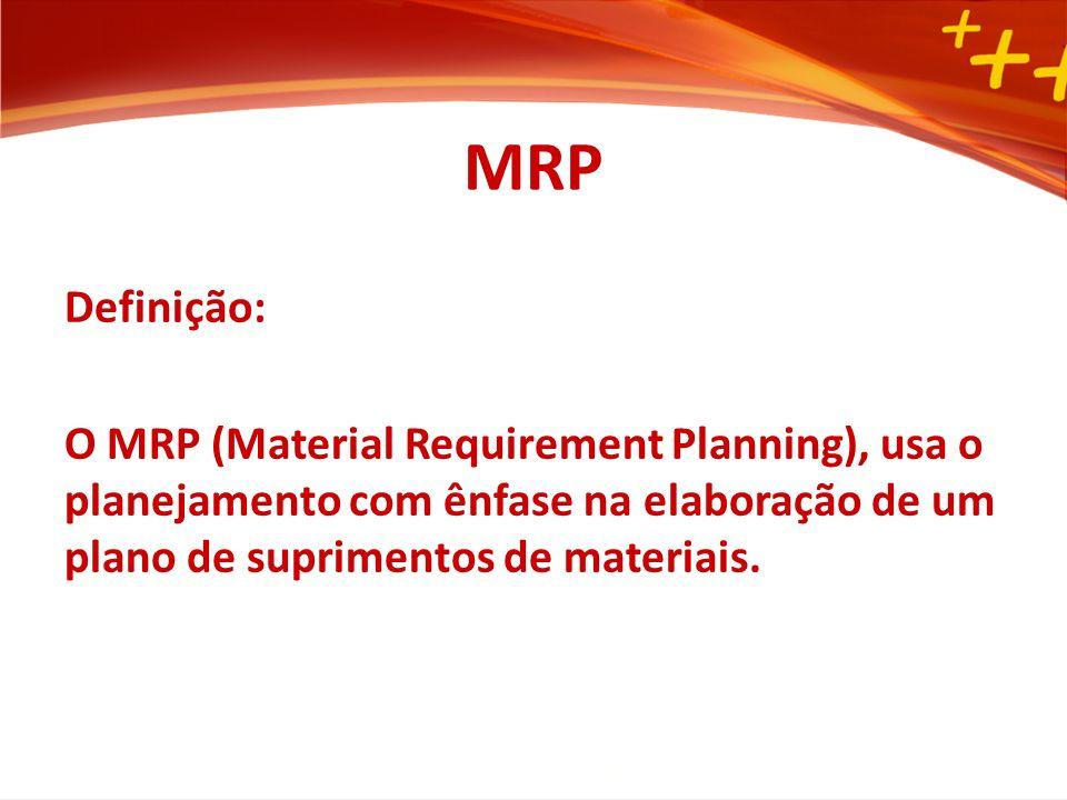 MRP Definição: O MRP (Material Requirement Planning), usa o planejamento com ênfase na elaboração de um plano de suprimentos de materiais.