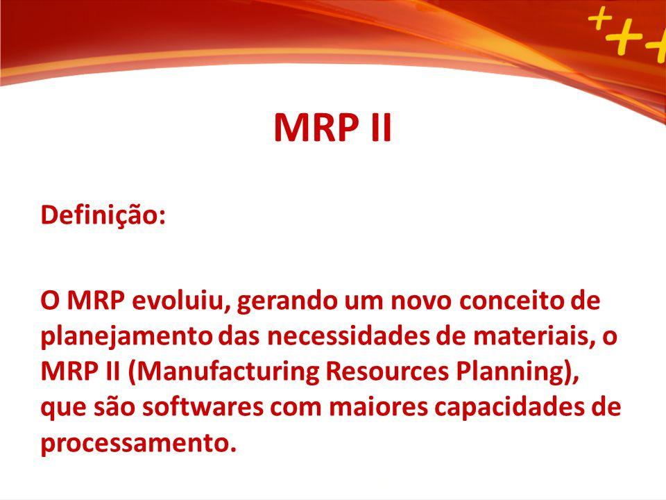 MRP II Definição: