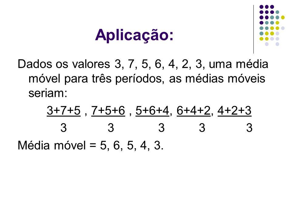 Aplicação:Dados os valores 3, 7, 5, 6, 4, 2, 3, uma média móvel para três períodos, as médias móveis seriam: