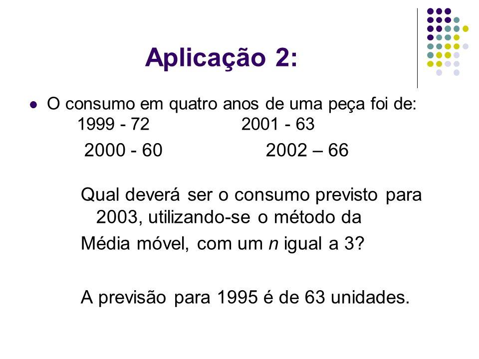 Aplicação 2:O consumo em quatro anos de uma peça foi de: 1999 - 72 2001 - 63.