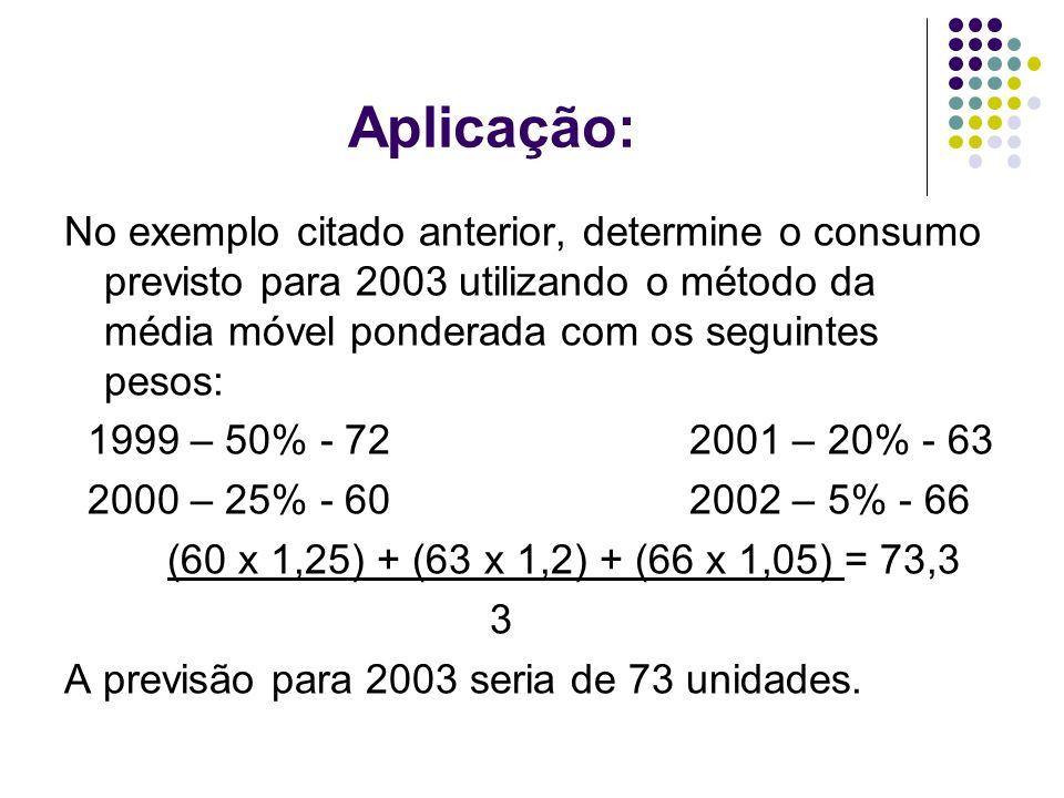 Aplicação:No exemplo citado anterior, determine o consumo previsto para 2003 utilizando o método da média móvel ponderada com os seguintes pesos:
