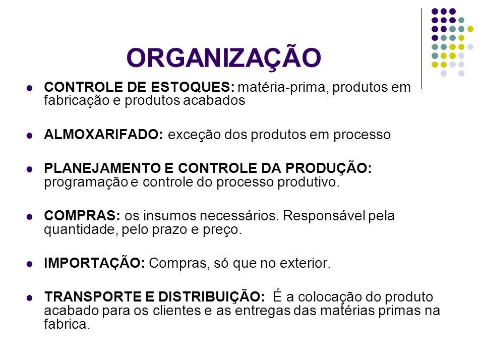 ORGANIZAÇÃOCONTROLE DE ESTOQUES: matéria-prima, produtos em fabricação e produtos acabados. ALMOXARIFADO: exceção dos produtos em processo.