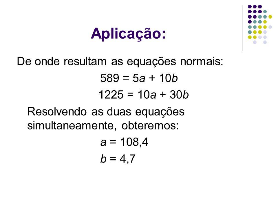 Aplicação: De onde resultam as equações normais: 589 = 5a + 10b