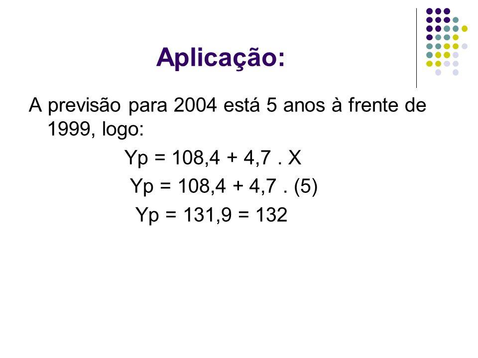 Aplicação: A previsão para 2004 está 5 anos à frente de 1999, logo: