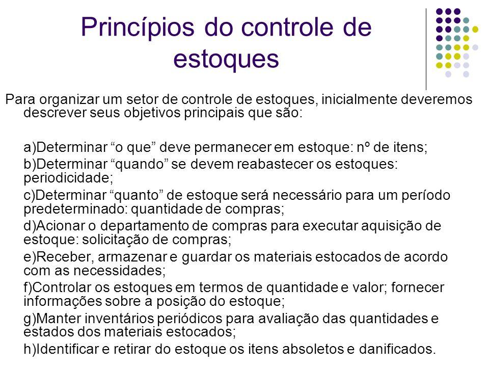 Princípios do controle de estoques