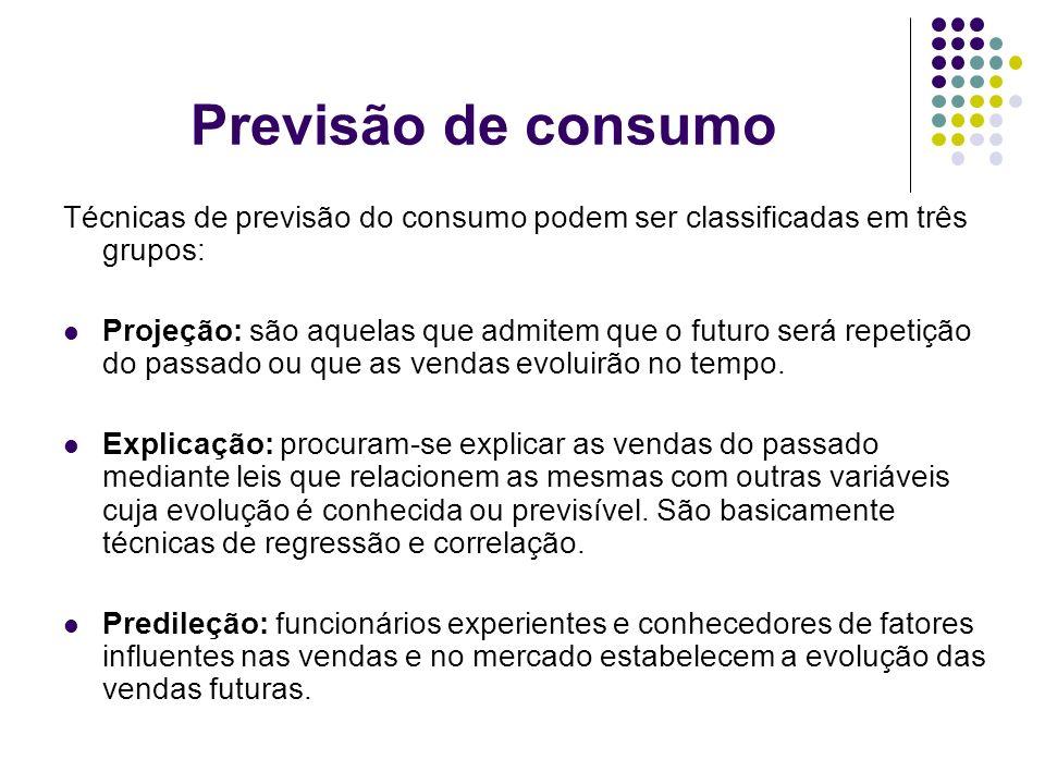 Previsão de consumoTécnicas de previsão do consumo podem ser classificadas em três grupos: