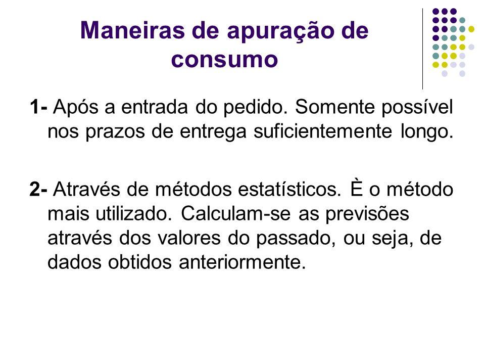 Maneiras de apuração de consumo