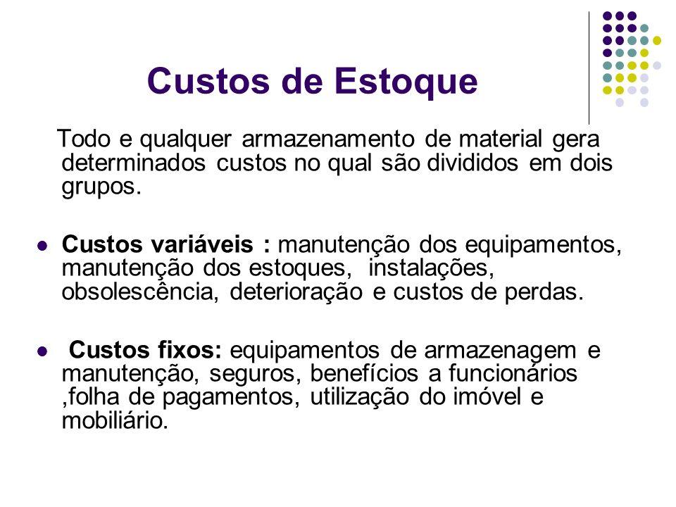 Custos de Estoque Todo e qualquer armazenamento de material gera determinados custos no qual são divididos em dois grupos.