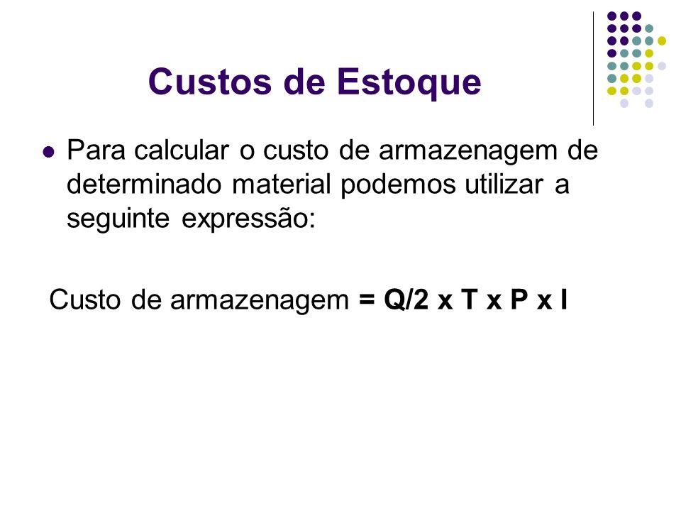 Custos de Estoque Para calcular o custo de armazenagem de determinado material podemos utilizar a seguinte expressão: