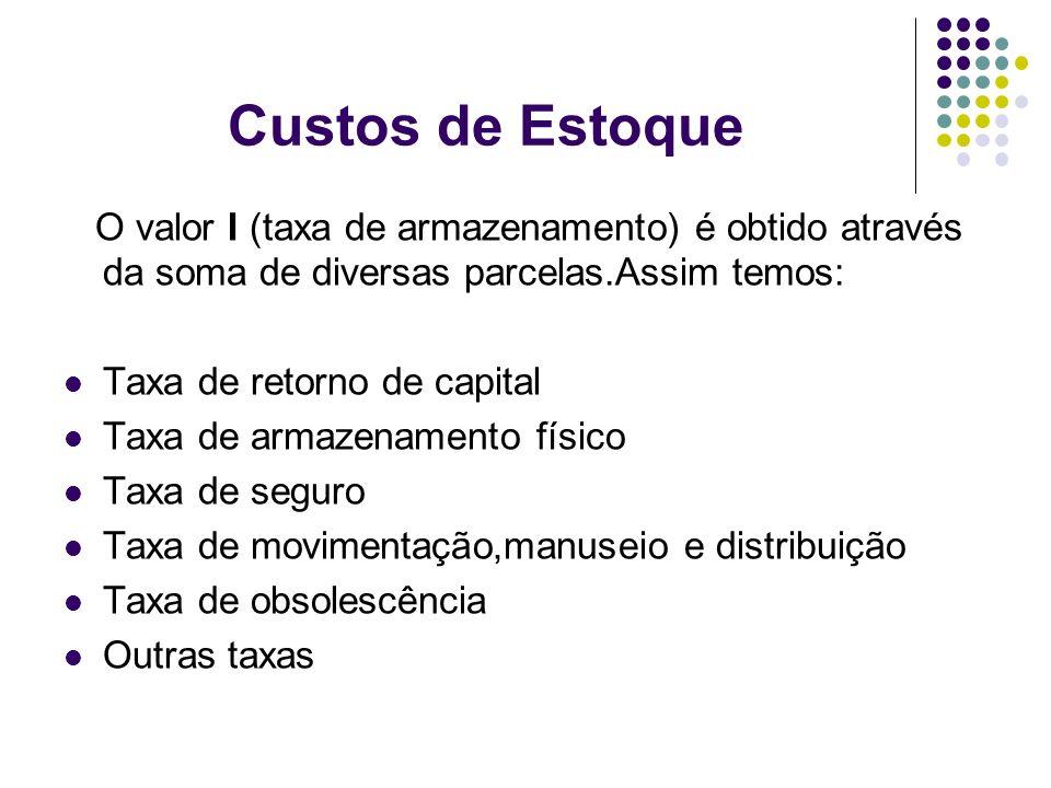 Custos de Estoque O valor I (taxa de armazenamento) é obtido através da soma de diversas parcelas.Assim temos: