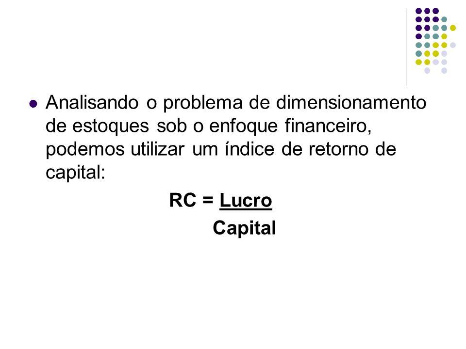 Analisando o problema de dimensionamento de estoques sob o enfoque financeiro, podemos utilizar um índice de retorno de capital: