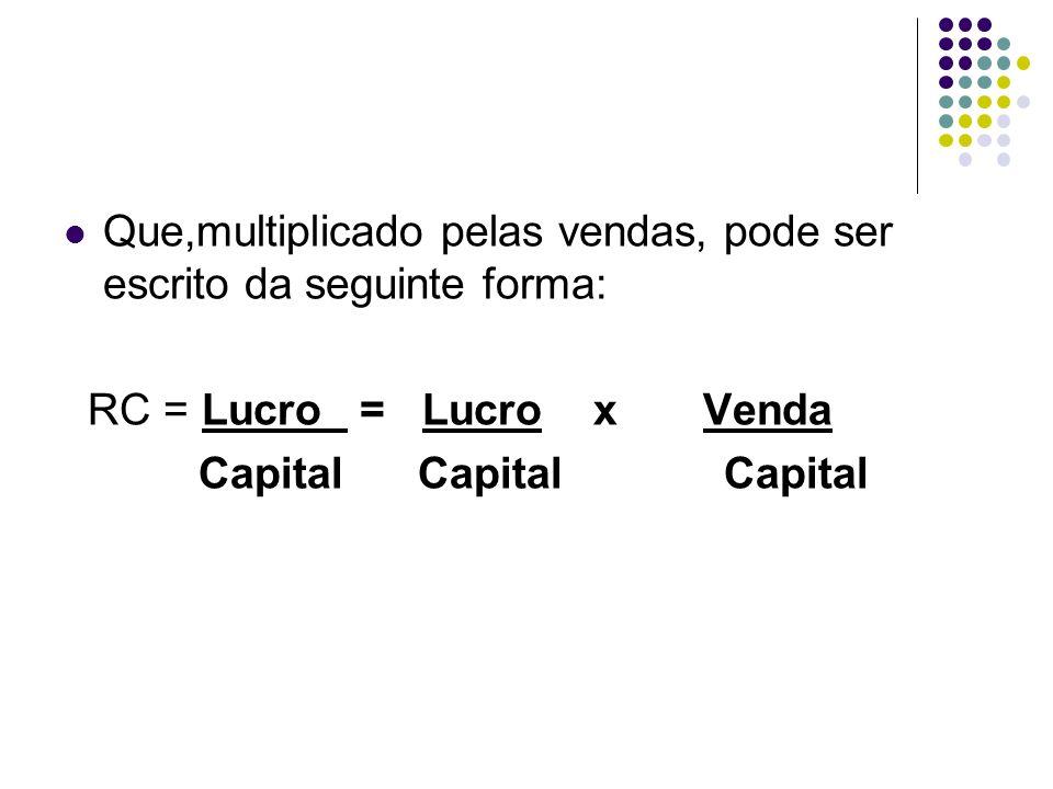 Que,multiplicado pelas vendas, pode ser escrito da seguinte forma:
