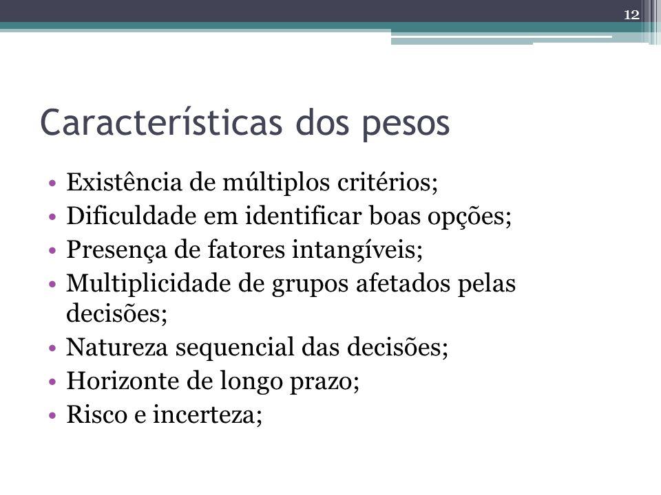 Características dos pesos