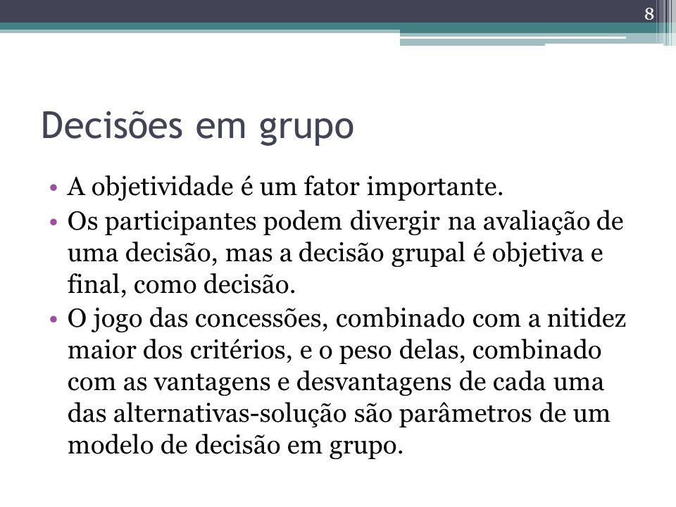 Decisões em grupo A objetividade é um fator importante.
