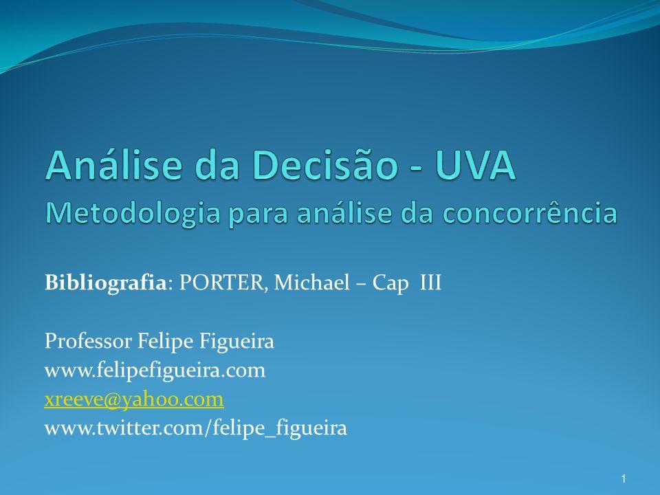 Análise da Decisão - UVA Metodologia para análise da concorrência